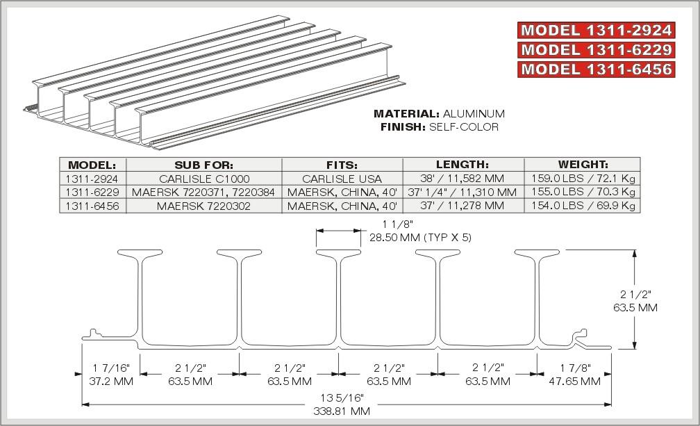 Aluminum T Floor Threshold Caps Baffle Plates